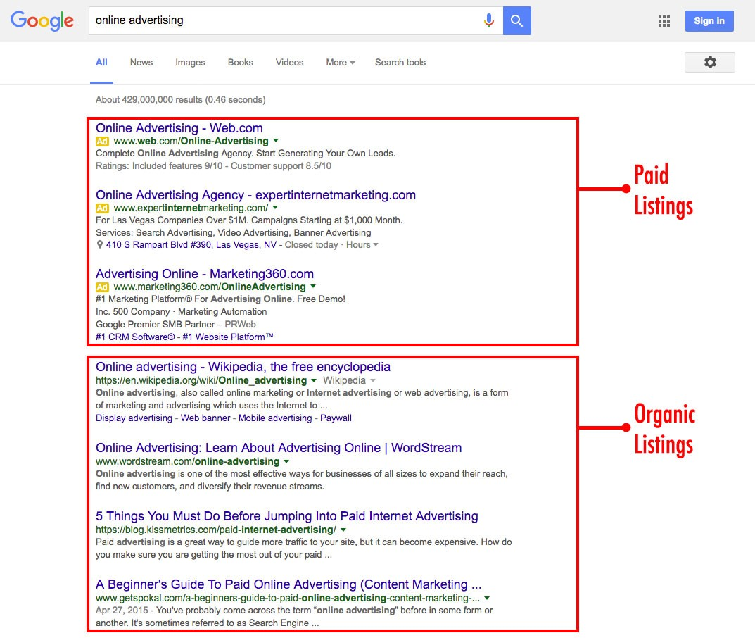 Difference between Organic and Paid Search
